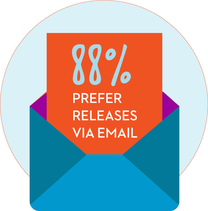 2015survey_email-icon