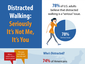AAOS Infographic