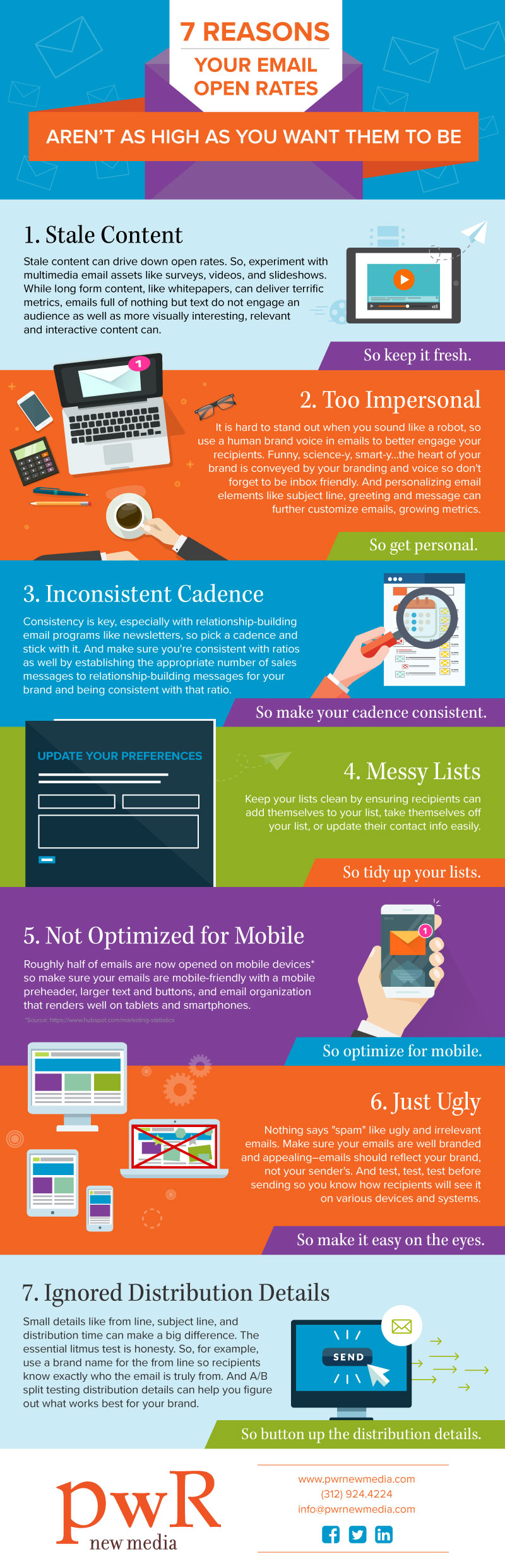 email-infographic