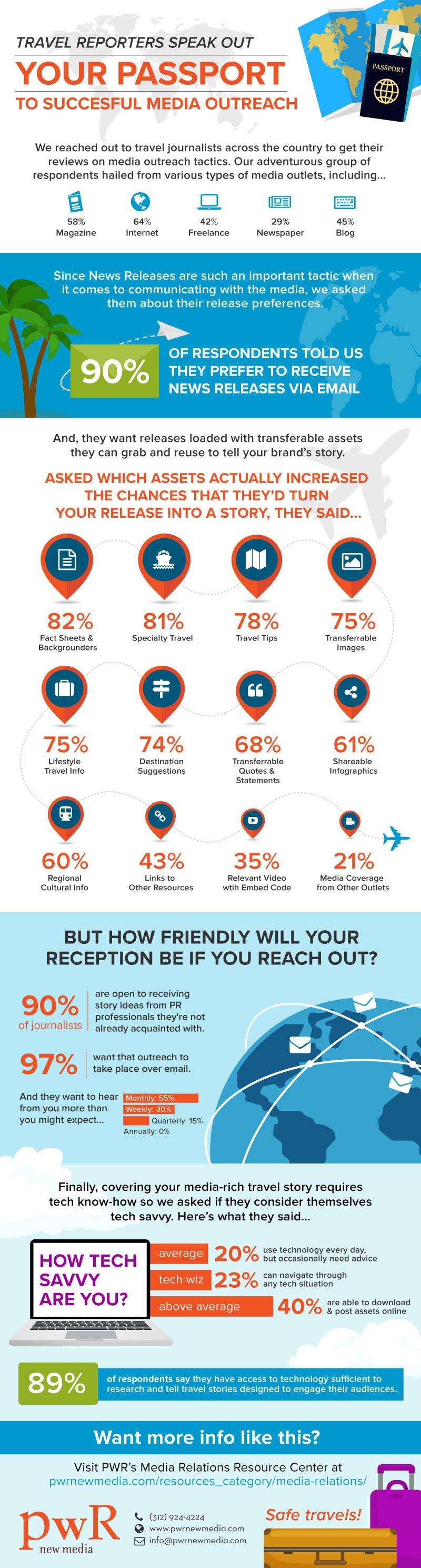 Travel-Infographic-1